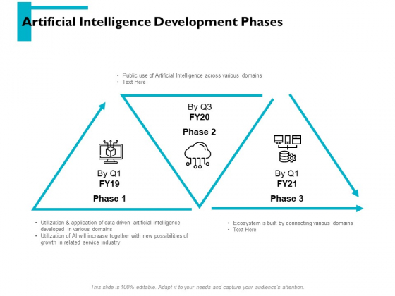 Artificial Intelligence Development Phases Ppt PowerPoint Presentation Visual Aids Inspiration