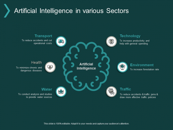 Artificial Intelligence In Various Sectors Ppt PowerPoint Presentation Infographic Template Topics