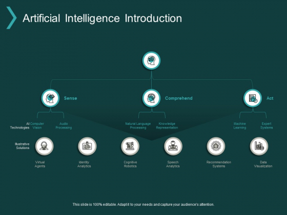 Artificial Intelligence Introduction Ppt PowerPoint Presentation Outline Slide Portrait