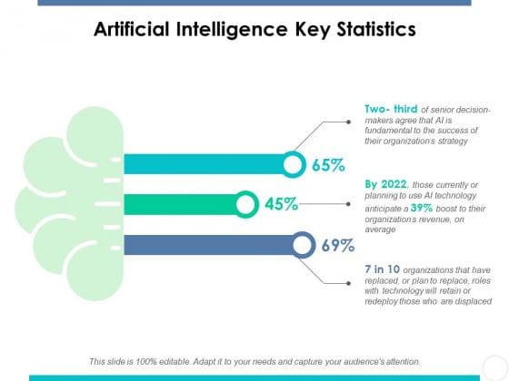Artificial Intelligence Key Statistics Ppt PowerPoint Presentation