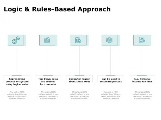 Artificial Intelligence Logic And Rules Based Approach Ppt Pictures Show PDF
