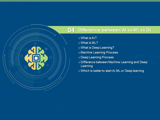 Artificial Intelligence Machine Learning Deep Learning Difference Between AI Vs Ml Vs DL Ppt PowerPoint Presentation Backgrounds PDF