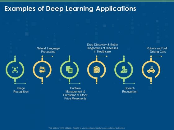 Artificial Intelligence Machine Learning Deep Learning Examples Of Deep Learning Applications Ppt PowerPoint Presentation Pictures Diagrams PDF