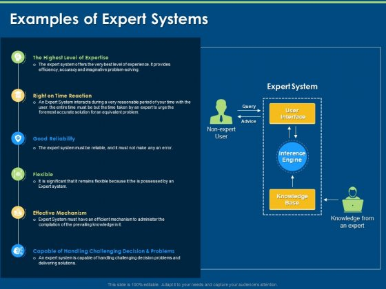 Artificial Intelligence Machine Learning Deep Learning Examples Of Expert Systems Ppt PowerPoint Presentation Portfolio Good PDF