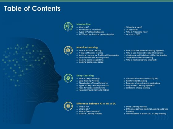 Artificial Intelligence Machine Learning Deep Learning Table Of Contents Ppt PowerPoint Presentation Model Rules PDF