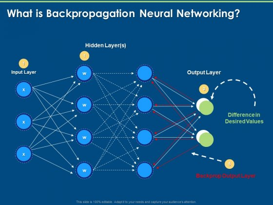 Artificial_Intelligence_Machine_Learning_Deep_Learning_What_Is_Backpropagation_Neural_Networking_Ppt_PowerPoint_Presentation_Layouts_Backgrounds_PDF_Slide_1