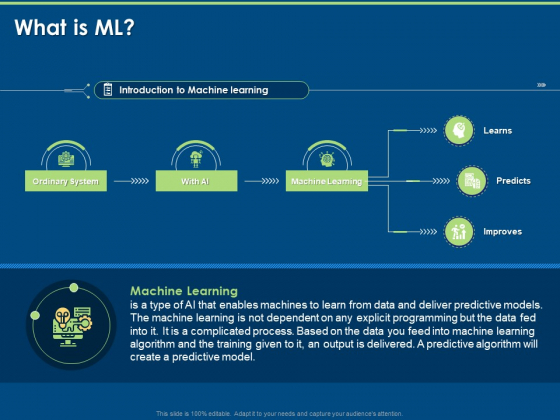 Artificial Intelligence Machine Learning Deep Learning What Is Ml Ppt PowerPoint Presentation Show Images PDF