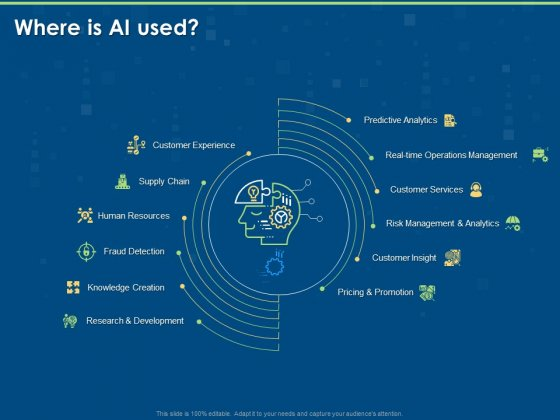 Artificial Intelligence Machine Learning Deep Learning Where Is AI Used Ppt PowerPoint Presentation Slides Deck PDF