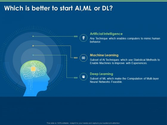 Artificial Intelligence Machine Learning Deep Learning Which Is Better To Start AI Ml Or Dl Ppt PowerPoint Presentation Infographics Structure PDF
