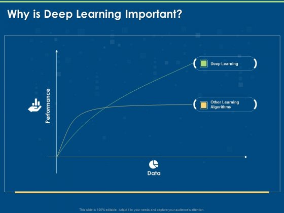 Artificial Intelligence Machine Learning Deep Learning Why Is Deep Learning Important Ppt PowerPoint Presentation Portfolio