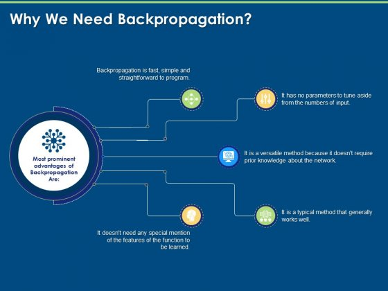 Artificial Intelligence Machine Learning Deep Learning Why We Need Backpropagation Ppt PowerPoint Presentation Show Example PDF