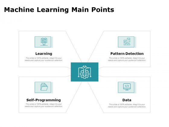 Artificial Intelligence Machine Learning Main Points Ppt Icon Shapes PDF