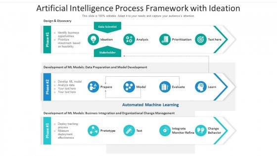 Artificial Intelligence Process Framework With Ideation Ppt PowerPoint Presentation Gallery Objects PDF