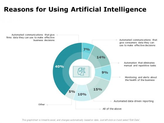 Artificial Intelligence Reasons For Using Artificial Intelligence Ppt Layouts Ideas PDF