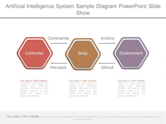 Artificial intelligence system sample diagram powerpoint slide show artificial intelligence system sample diagram powerpoint slide show powerpoint templates toneelgroepblik Images