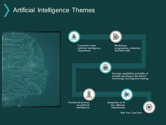 Artificial Intelligence Themes Ppt PowerPoint Presentation Icon Format