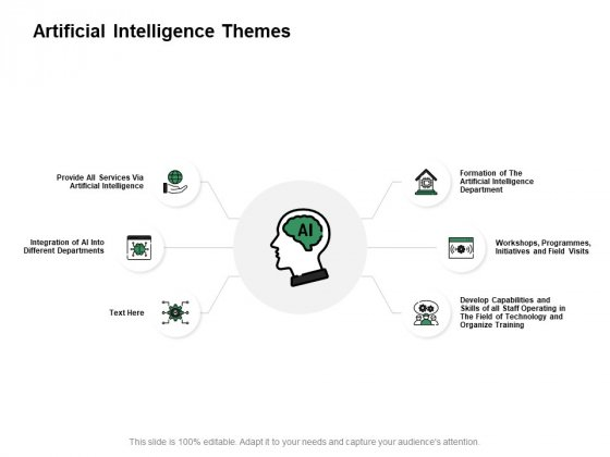 Artificial Intelligence Themes Ppt PowerPoint Presentation Infographics Samples