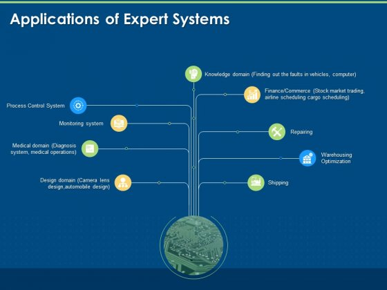 Artificial Intelligence Tools Applications Of Expert Systems Ppt Portfolio Brochure PDF