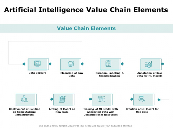 Artificial Intelligence Value Chain Elements Ppt Model Aids PDF