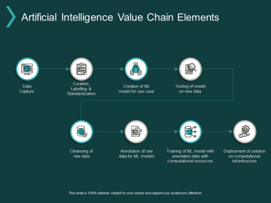 Artificial Intelligence Value Chain Elements Ppt PowerPoint Presentation Inspiration Good