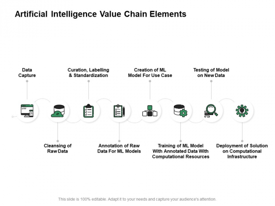Artificial Intelligence Value Chain Elements Ppt PowerPoint Presentation Outline Elements