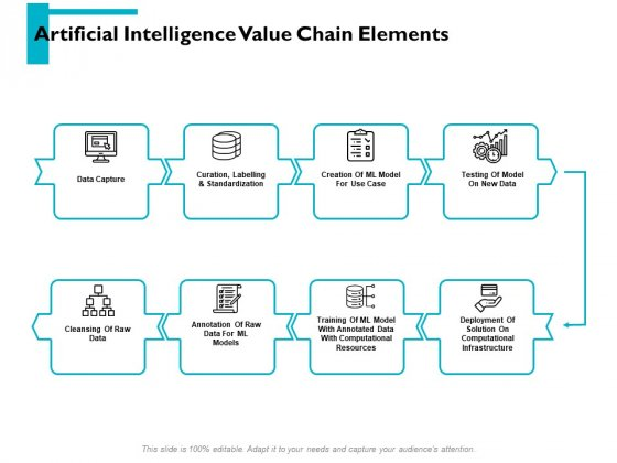 Artificial Intelligence Value Chain Elements Ppt PowerPoint Presentation Slides Master Slide