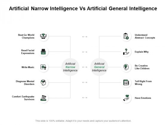 Artificial_Narrow_Intelligence_Vs_Artificial_General_Intelligence_Ppt_PowerPoint_Presentation_Icon_Information_Slide_1