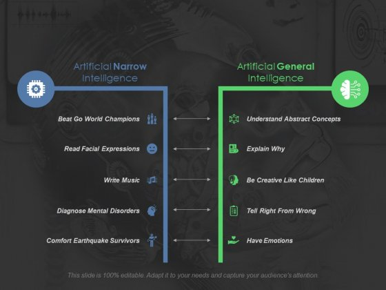Artificial Narrow Intelligence Vs Artificial General Intelligence Ppt PowerPoint Presentation Outline Professional