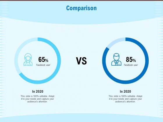 Artificial Surveillance Comparison Ppt PowerPoint Presentation Ideas PDF