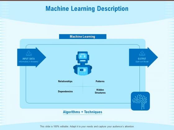 Artificial Surveillance Machine Learning Description Ppt PowerPoint Presentation Icon Portrait PDF