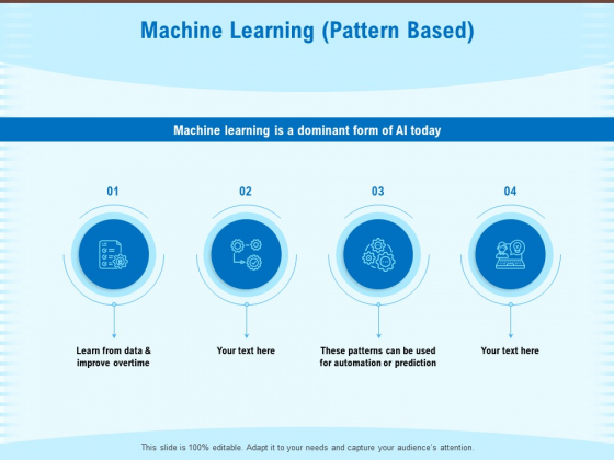 Artificial Surveillance Machine Learning Pattern Based Ppt PowerPoint Presentation Infographics Slides PDF