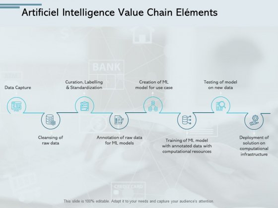 Artificiel Intelligence Value Chain Elements Resources Ppt PowerPoint Presentation Professional Graphics Tutorials