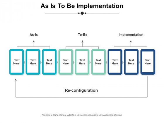As Is To Be Implementation Ppt PowerPoint Presentation Pictures Graphics