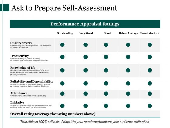 Ask To Prepare Self Assessment Ppt PowerPoint Presentation File Good
