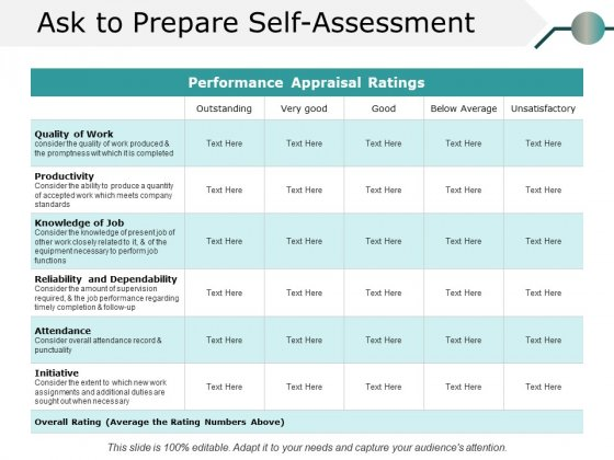 Ask To Prepare Self Assessment Ppt PowerPoint Presentation