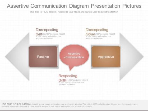 Assertive Communication Diagram Presentation Pictures