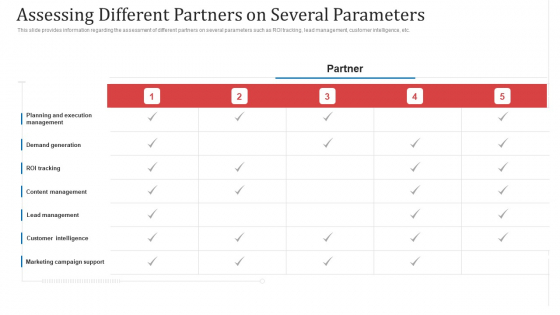 Assessing Different Partners On Several Parameters Ppt Infographics Topics PDF
