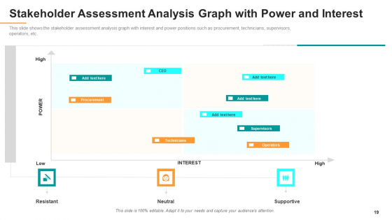 Assessing_Stakeholder_Analysis_Scenario_Ppt_PowerPoint_Presentation_Complete_Deck_With_Slides_Slide_19