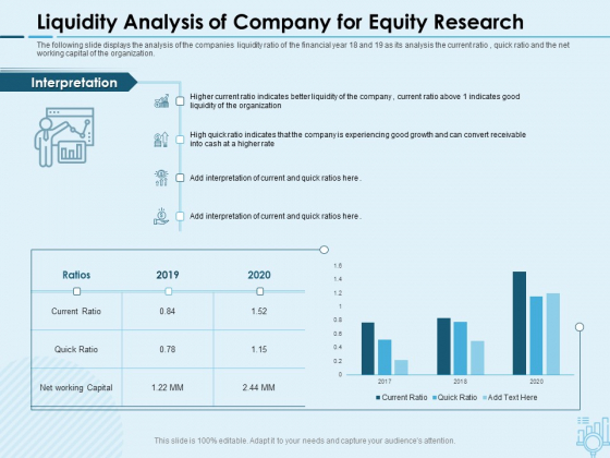Assessing Stocks In Financial Market Liquidity Analysis Of Company For Equity Research Ppt PowerPoint Presentation Pictures Guidelines PDF