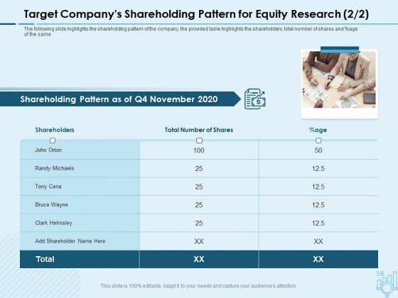 Assessing Stocks In Financial Market Target Companys Shareholding Pattern For Equity Research Ppt PowerPoint Presentation Templates PDF