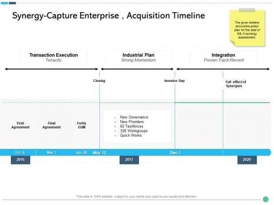 Assessing Synergies Synergy Capture Enterprise Acquisition Timeline Ppt PowerPoint Presentation Styles Slide Portrait PDF