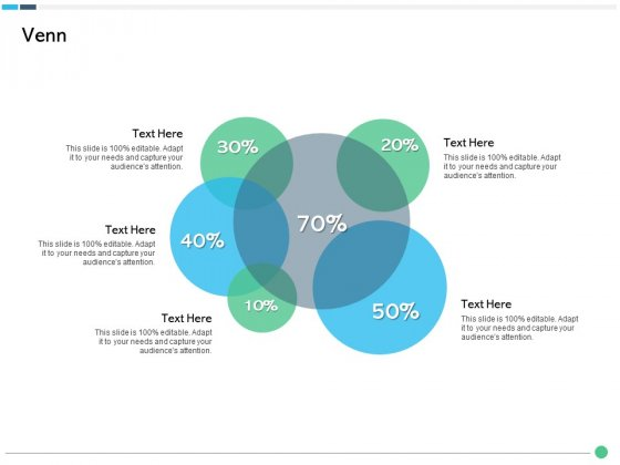 Assessing Synergies Venn Ppt PowerPoint Presentation Pictures Example PDF
