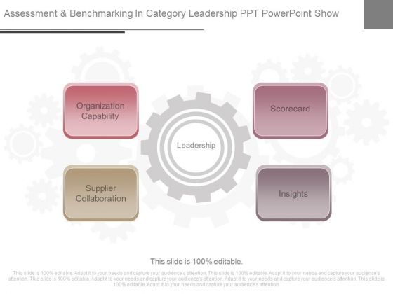 Assessment And Benchmarking In Category Leadership Ppt Powerpoint Show