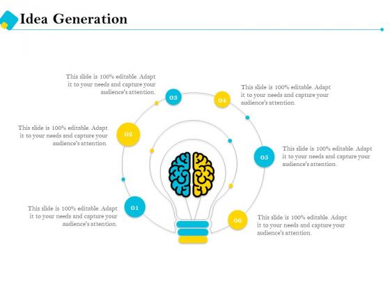 Assessment Of Fixed Assets Idea Generation Ppt Professional Model PDF