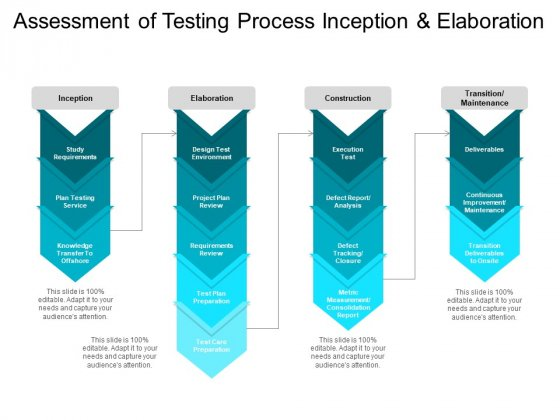 Assessment Of Testing Process Inception And Elaboration Ppt PowerPoint Presentation Icon Ideas