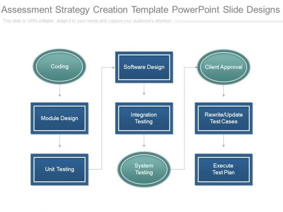 Coding Powerpoint Templates Slides And Graphics