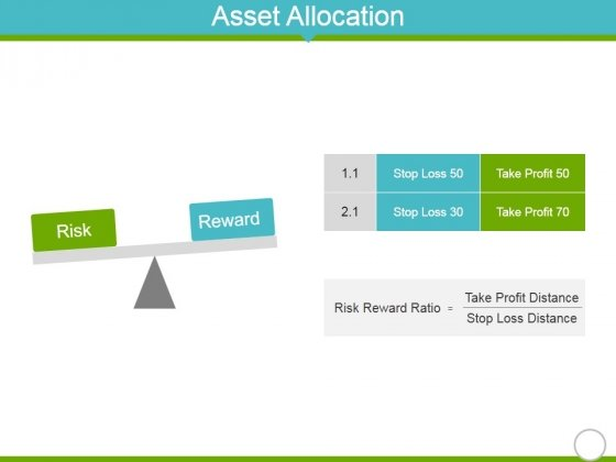 Asset Allocation Ppt Powerpoint Presentation Icon Background Images