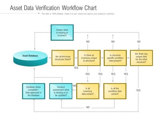 Asset Data Verification Workflow Chart Ppt PowerPoint Presentation Icon Files PDF