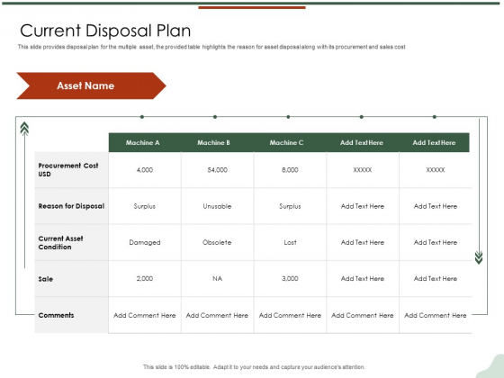 Asset Management Lifecycle Optimization Procurement Current Disposal Plan Structure PDF