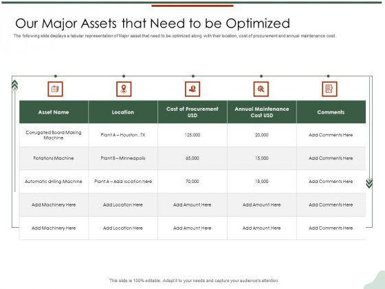 Asset Management Lifecycle Optimization Procurement Our Major Assets That Need To Be Optimized Slides PDF